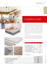 Floating Floor